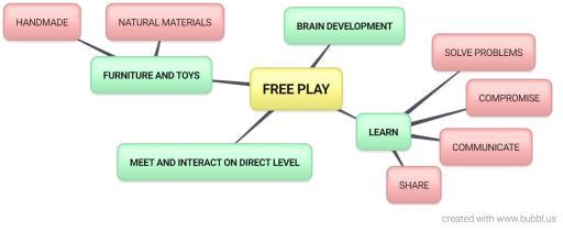 New-Mind-Map (2)-min